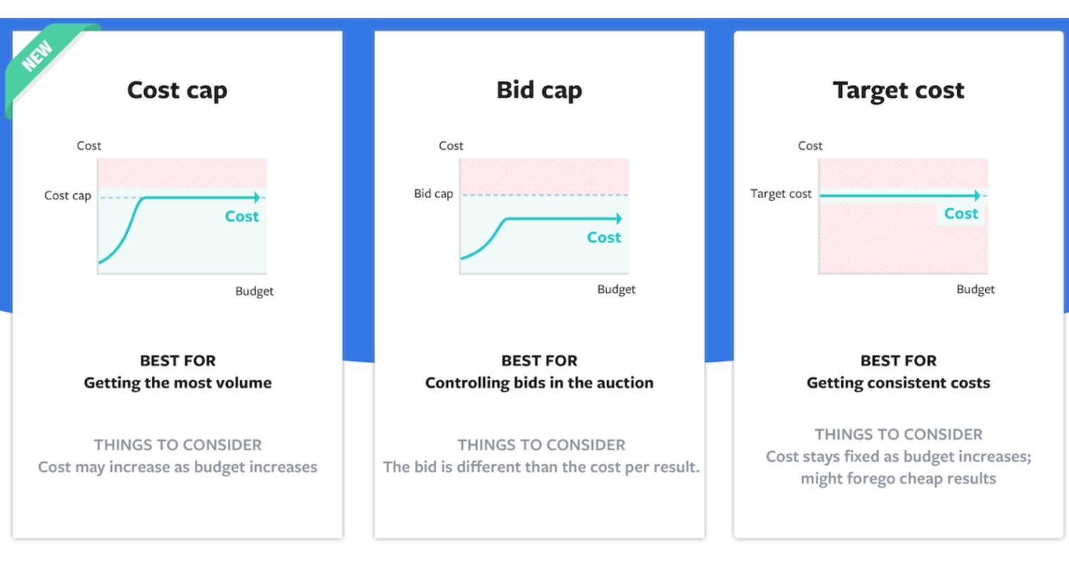 Facebook Cost Cap