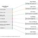 WordPress Sitemap API