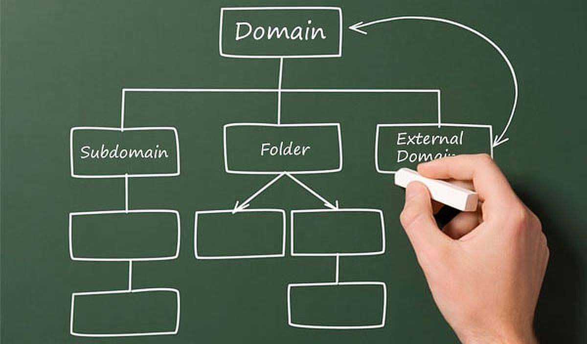 Subdomains and subfolders