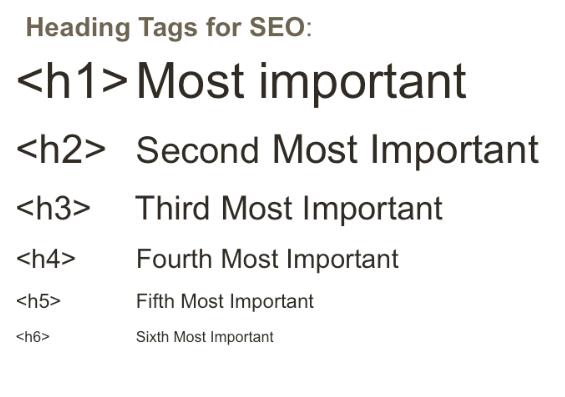 Heading tags